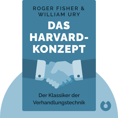 Das Harvard-Konzept von Roger Fisher & William Ury