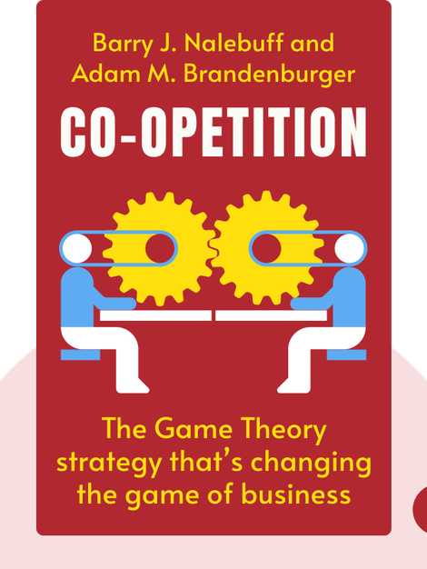 Co-opetition : A revolutionary mindset that combines competition and cooperation; The Game Theory strategy that's changing the game of business von Barry J. Nalebuff and Adam M. Brandenburger