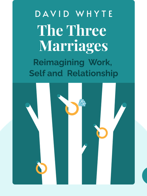 The Three Marriages: Reimagining Work, Self and Relationship by David Whyte