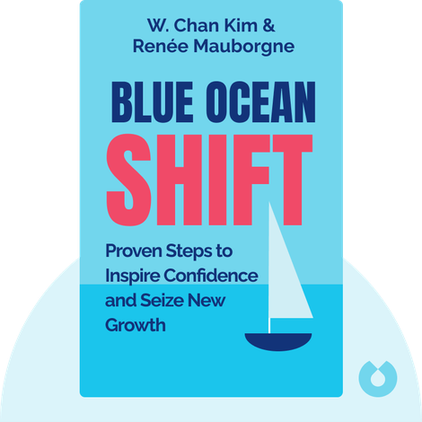 Blue Ocean Shift by W. Chan Kim and Renée Mauborgne