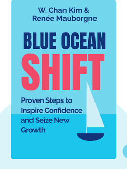 Blue Ocean Shift: Beyond Competing – Proven Steps to Inspire Confidence and Seize New Growth von W. Chan Kim and Renée Mauborgne