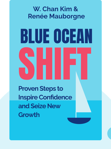 Blue Ocean Shift: Beyond Competing – Proven Steps to Inspire Confidence and Seize New Growth by W. Chan Kim and Renée Mauborgne