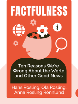 Factfulness: Ten Reasons We're Wrong About the World – and Why Things Are Better Than You Think by Hans Rosling, Ola Rosling, Anna Rosling Rönnlund