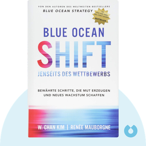 Blue Ocean Shift by W. Chan Kim & Renée Mauborgne