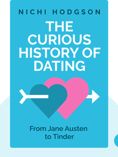 The Curious History of Dating: From Jane Austen to Tinder von Nichi Hodgson