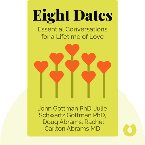 Eight Dates von John Gottman PhD, Julie Schwartz Gottman PhD, Doug Abrams, Rachel Carlton Abrams MD