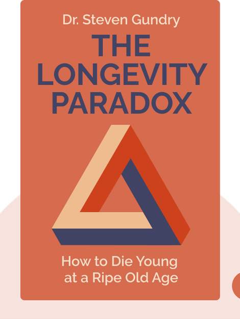 The Longevity Paradox: How to Die Young at a Ripe Old Age von Dr. Steven Gundry