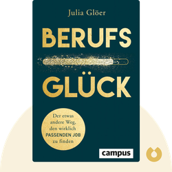 Berufsglück: Der etwas andere Weg, den wirklich passenden Job zu finden by Julia Glöer