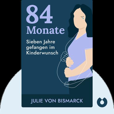 84 Monate von Julie von Bismarck